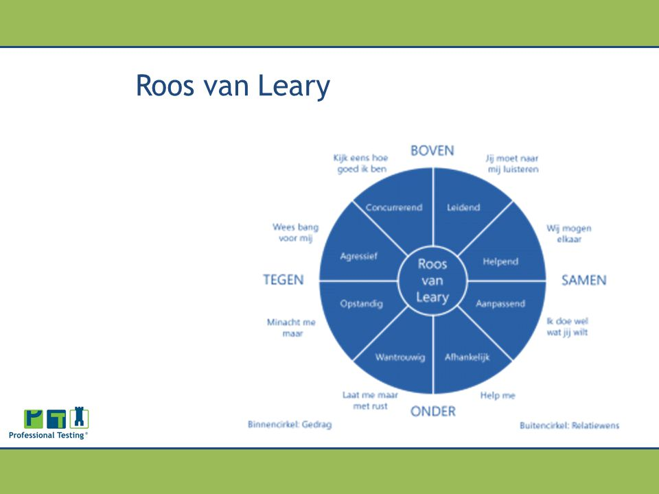 Roos van Leary