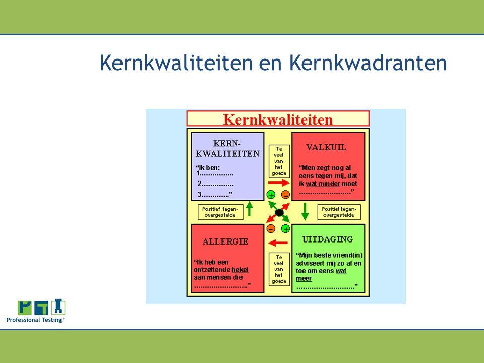 Kernkwaliteiten en Kernkwadranten