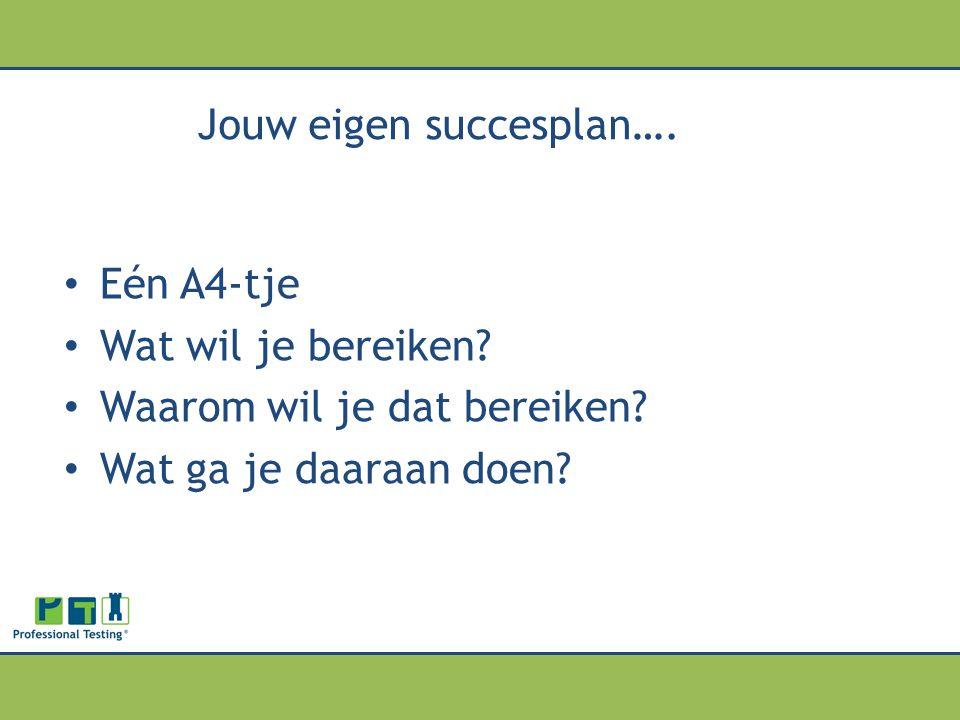 Jouw eigen succesplan….