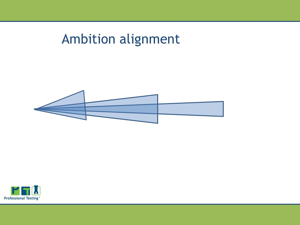 Ambition alignment