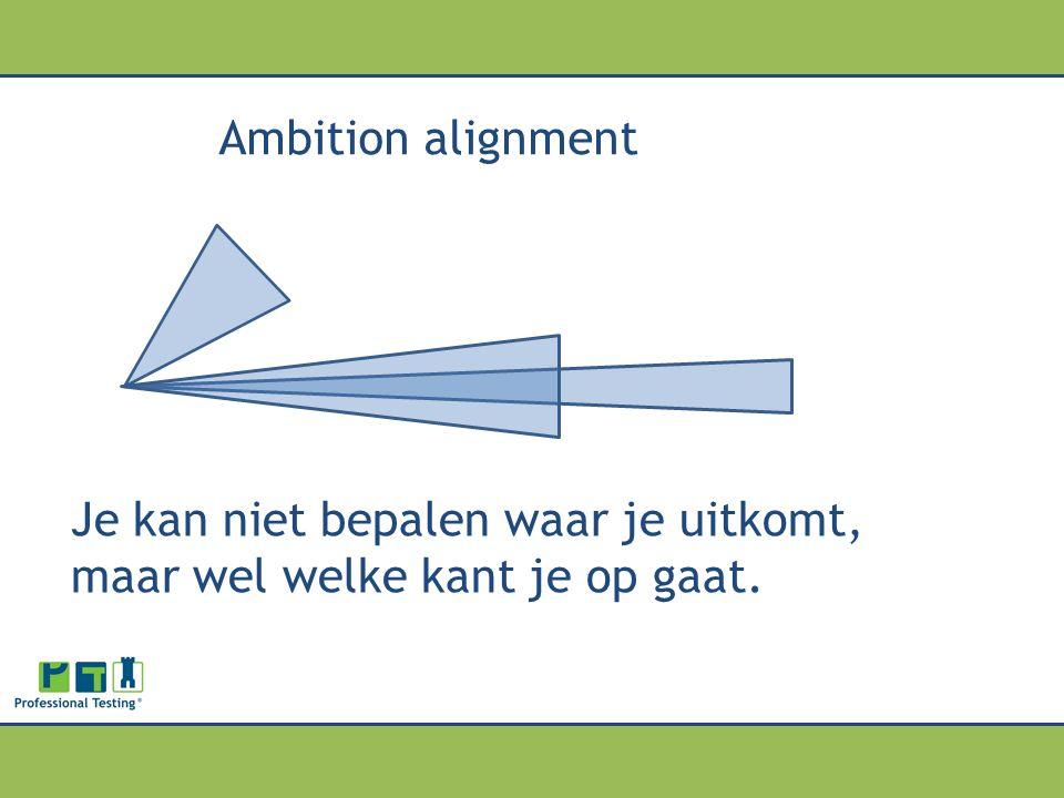 Ambition alignment Je kan niet bepalen waar je uitkomt, maar wel welke kant je op gaat.