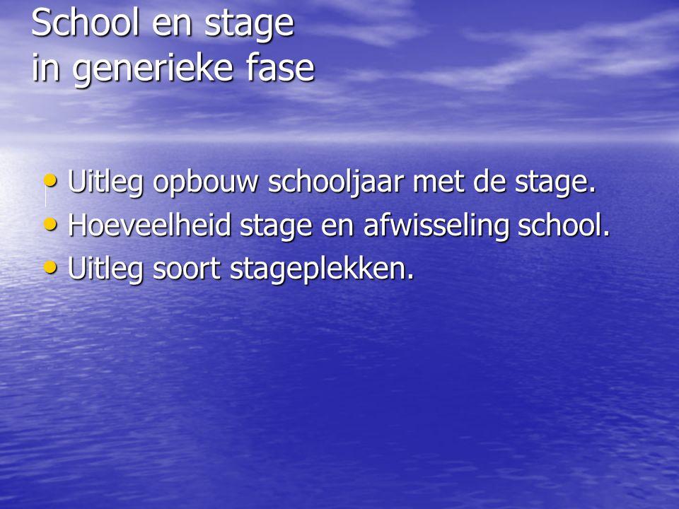 School en stage in generieke fase