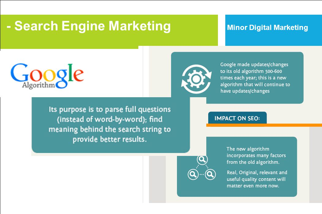 - Search Engine Marketing