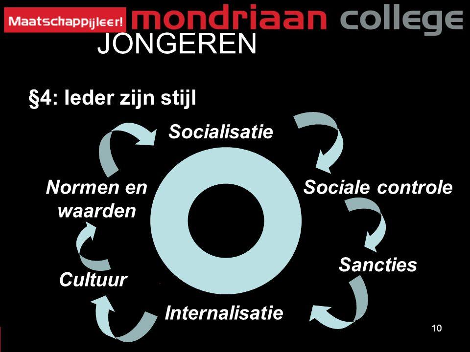 JONGEREN §4: Ieder zijn stijl Socialisatie Normen en waarden