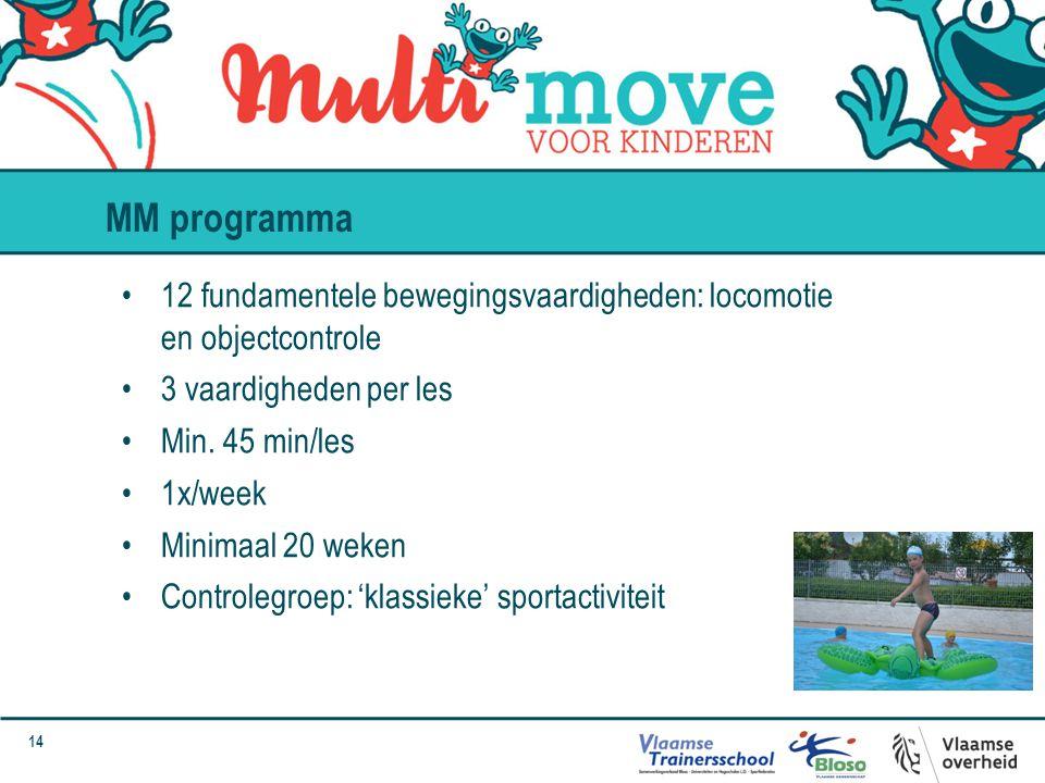 MM programma 12 fundamentele bewegingsvaardigheden: locomotie en objectcontrole. 3 vaardigheden per les.