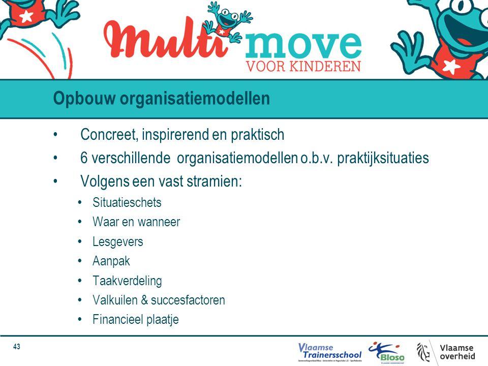 Opbouw organisatiemodellen