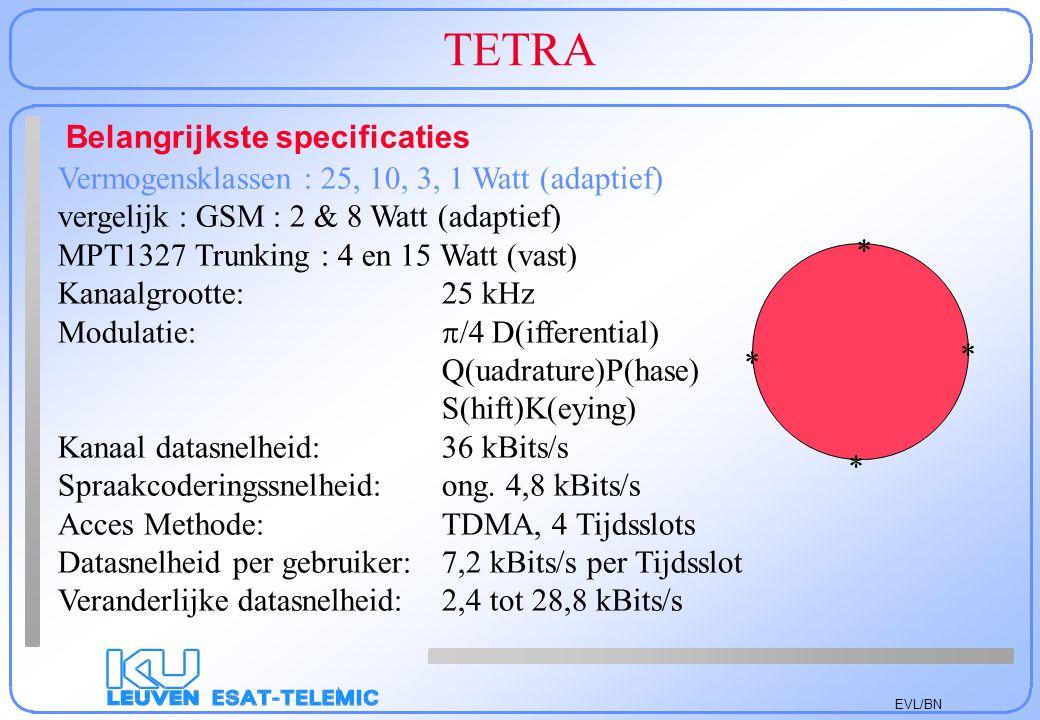 TETRA Belangrijkste specificaties