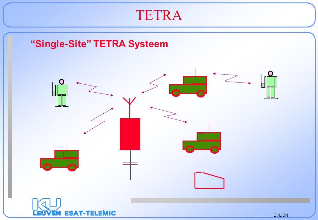 TETRA Single-Site TETRA Systeem