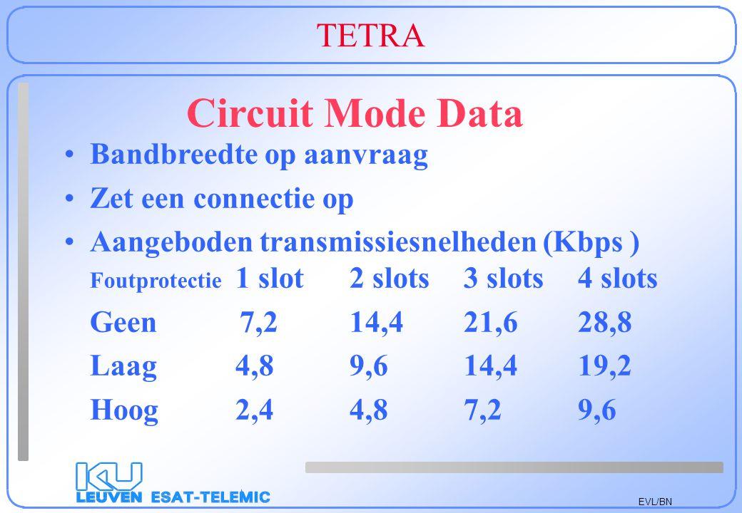 Circuit Mode Data TETRA Bandbreedte op aanvraag Zet een connectie op