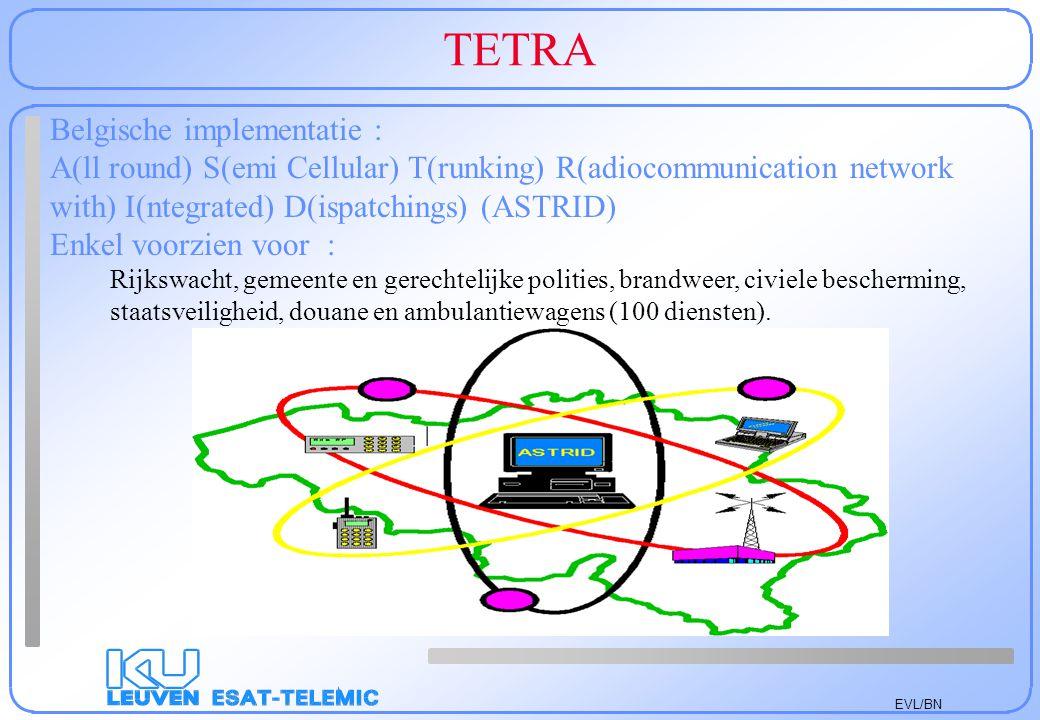 TETRA Belgische implementatie :