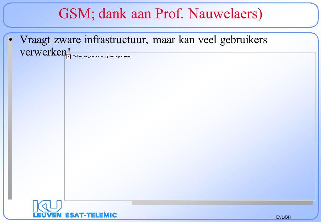 GSM; dank aan Prof. Nauwelaers)