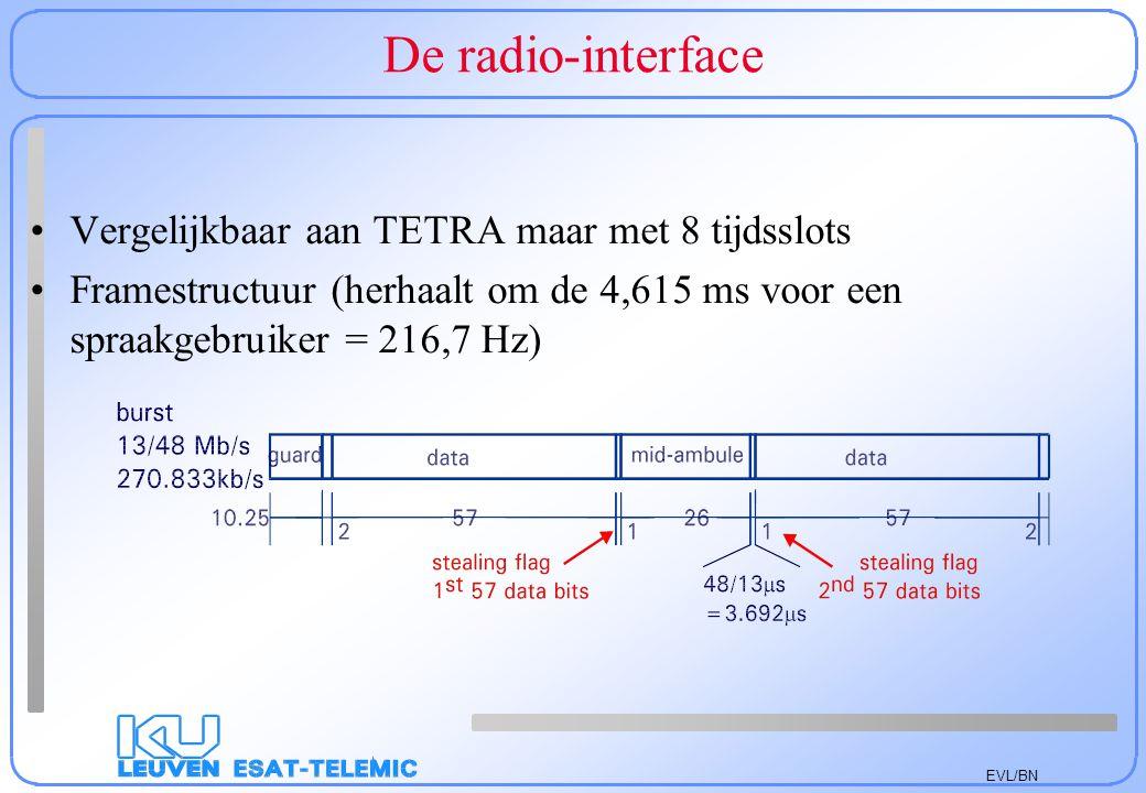 De radio-interface Vergelijkbaar aan TETRA maar met 8 tijdsslots