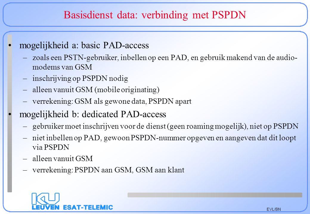 Basisdienst data: verbinding met PSPDN