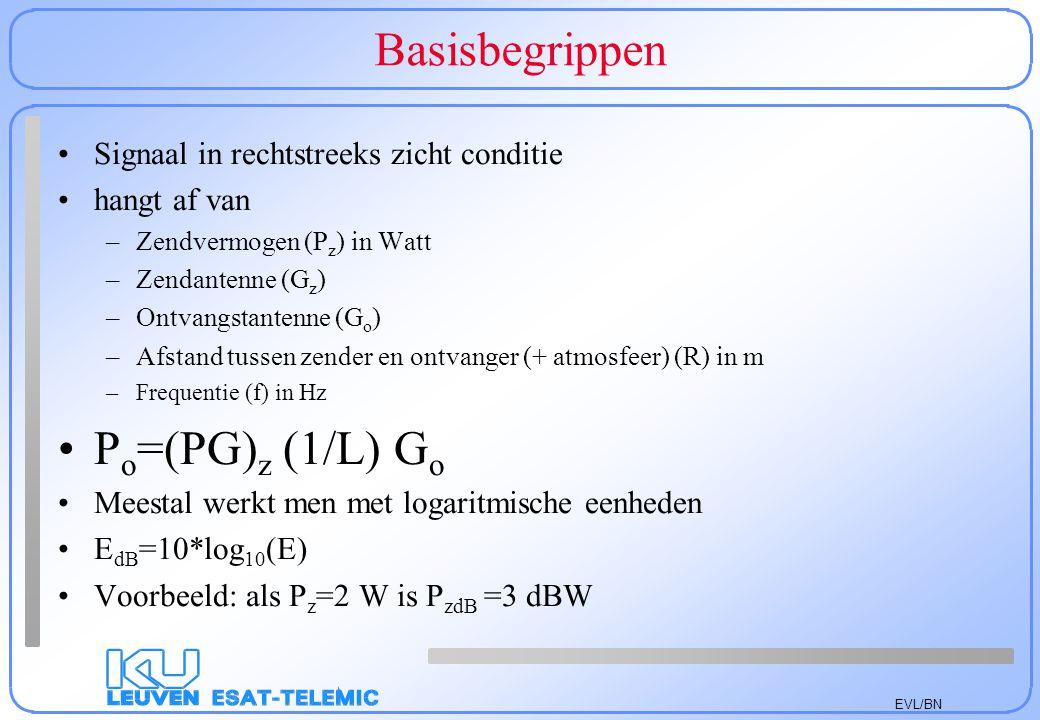 Basisbegrippen Po=(PG)z (1/L) Go