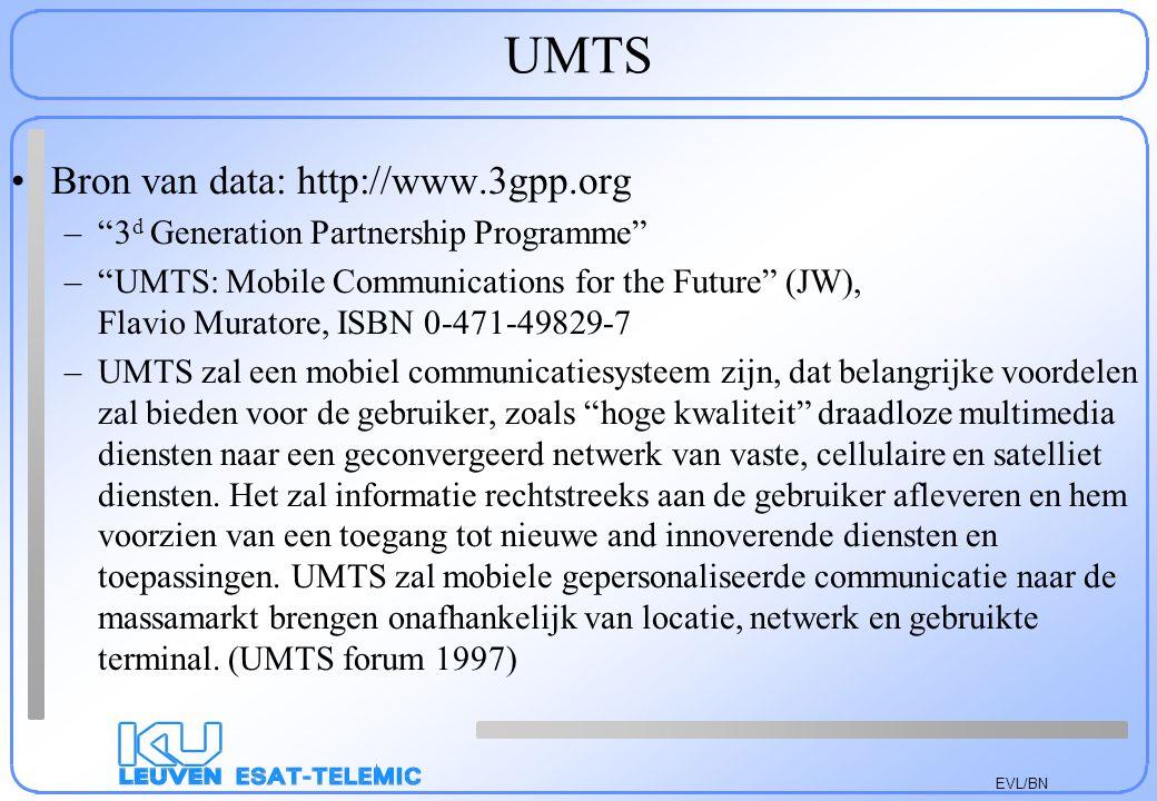 UMTS Bron van data: http://www.3gpp.org