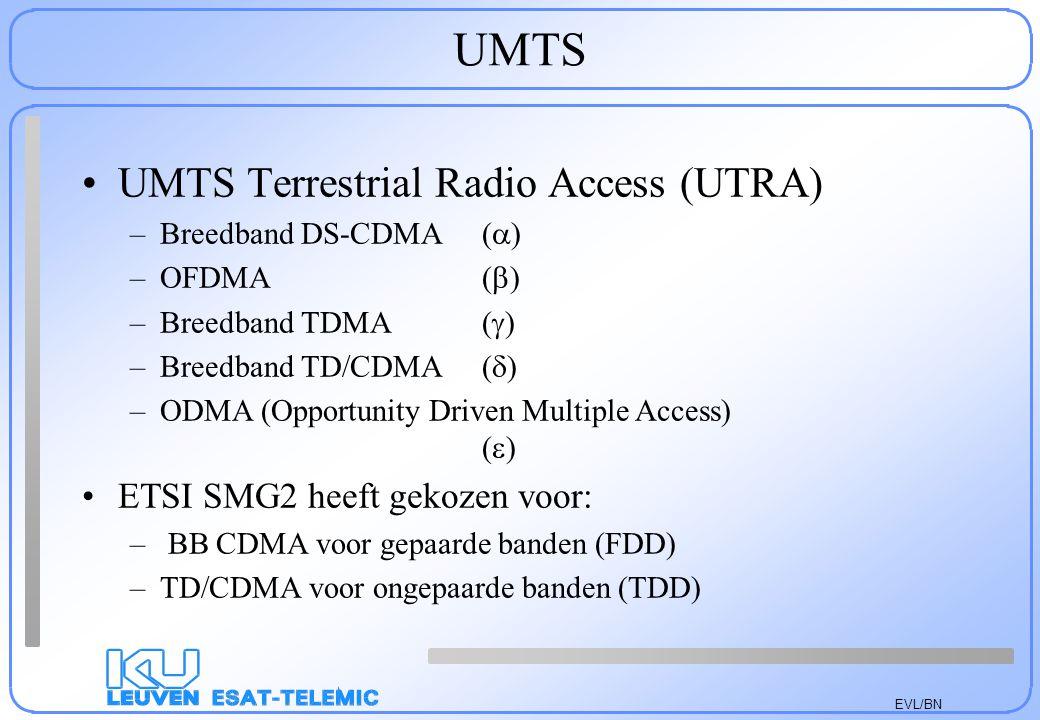 UMTS UMTS Terrestrial Radio Access (UTRA)