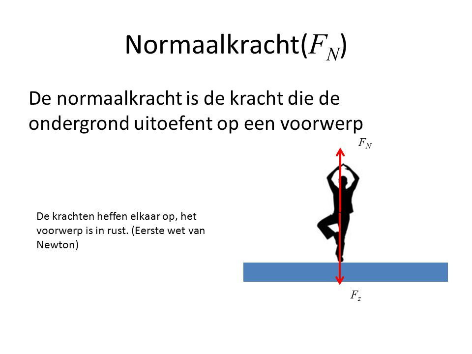 Normaalkracht(FN) De normaalkracht is de kracht die de ondergrond uitoefent op een voorwerp. FN.