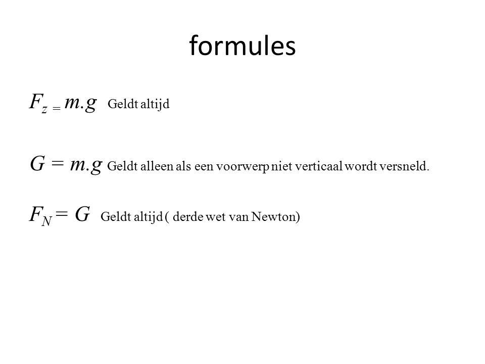formules Fz = m.g Geldt altijd G = m.g Geldt alleen als een voorwerp niet verticaal wordt versneld.