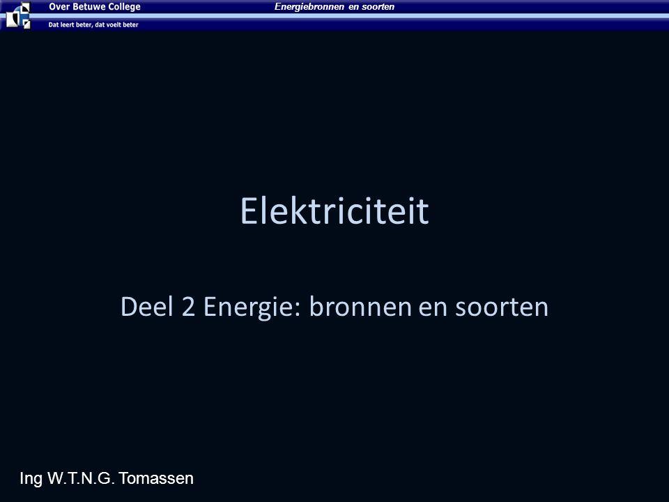 Deel 2 Energie: bronnen en soorten