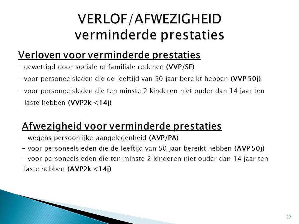 VERLOF/AFWEZIGHEID verminderde prestaties