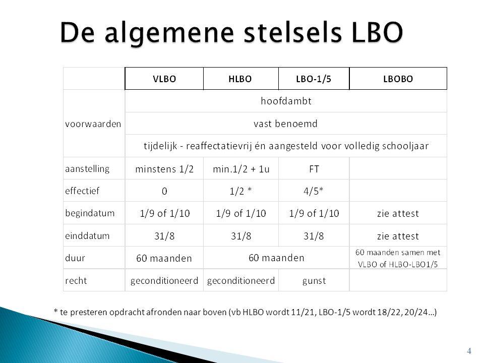 De algemene stelsels LBO