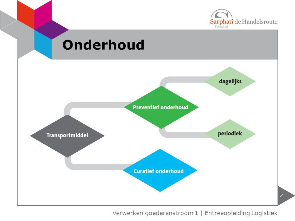 Onderhoud Verwerken goederenstroom 1 | Entreeopleiding Logistiek
