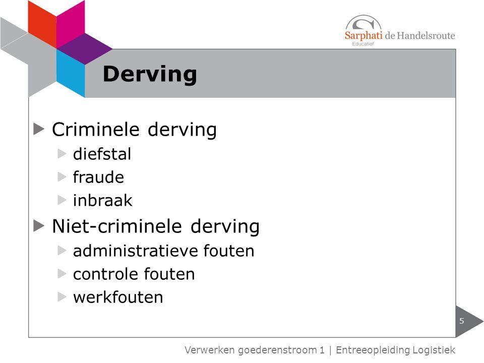 Derving Criminele derving Niet-criminele derving diefstal fraude