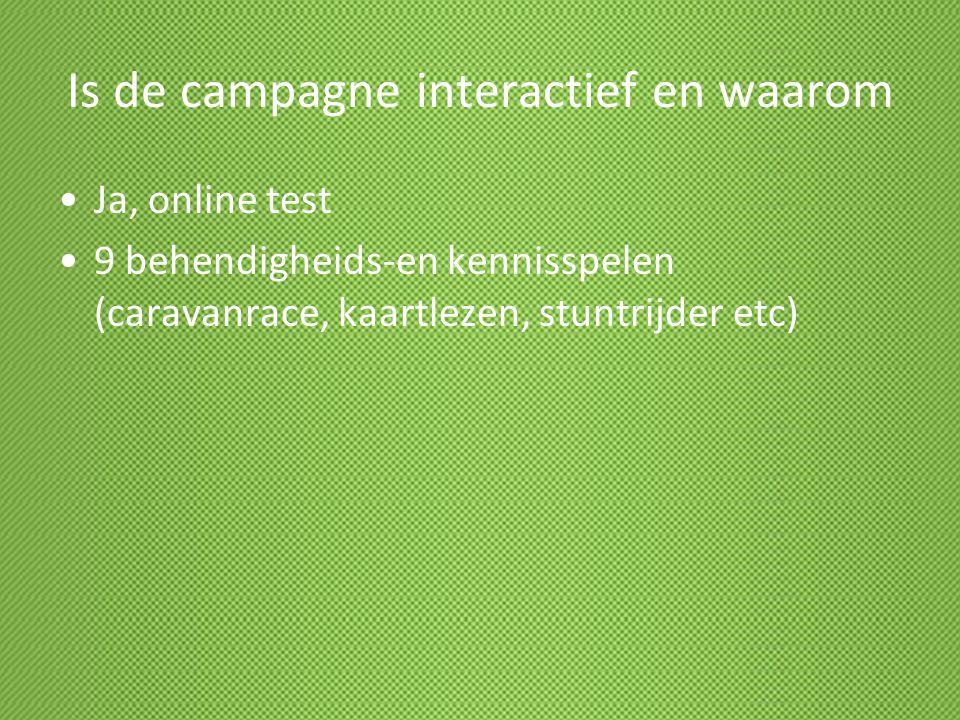 Is de campagne interactief en waarom