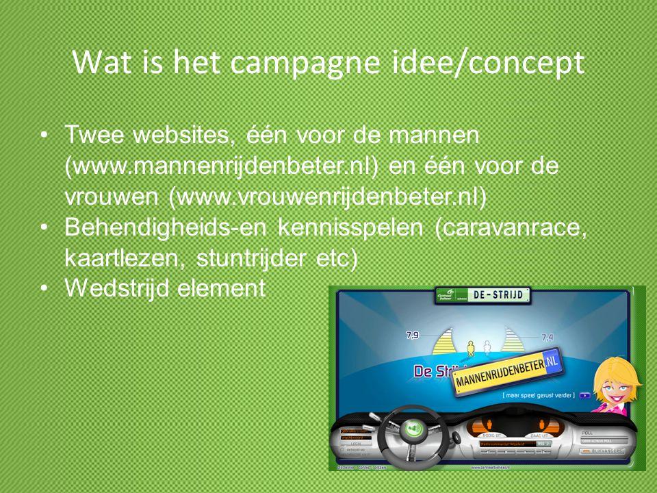 Wat is het campagne idee/concept