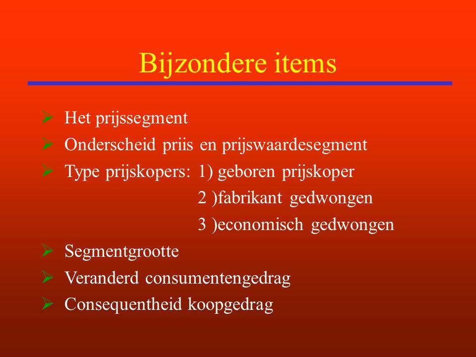 Bijzondere items Het prijssegment