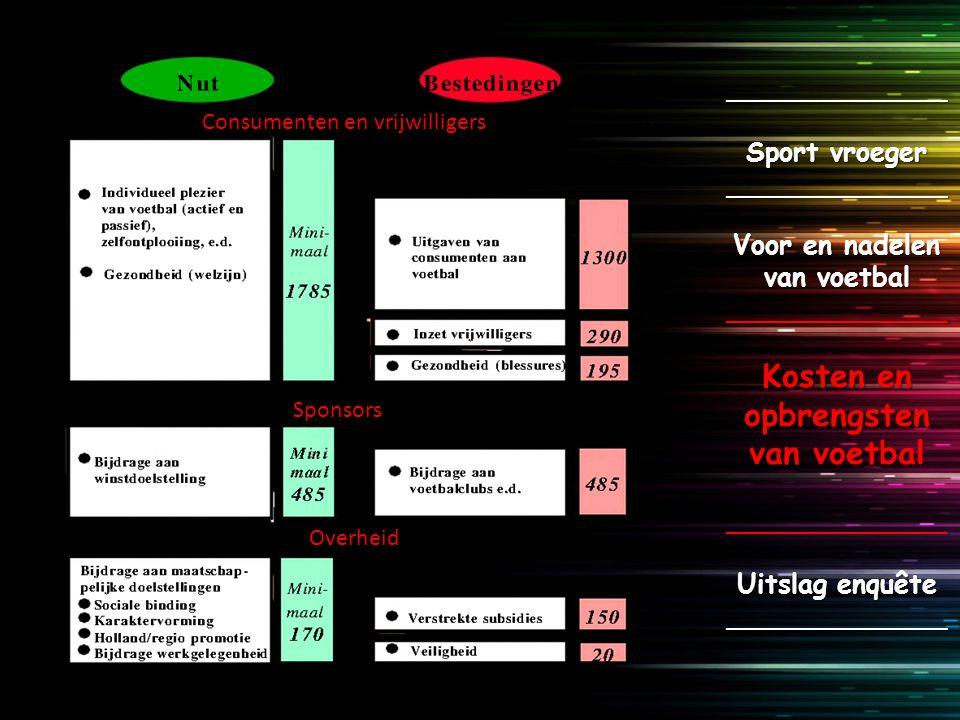 Voor en nadelen van voetbal Kosten en opbrengsten van voetbal