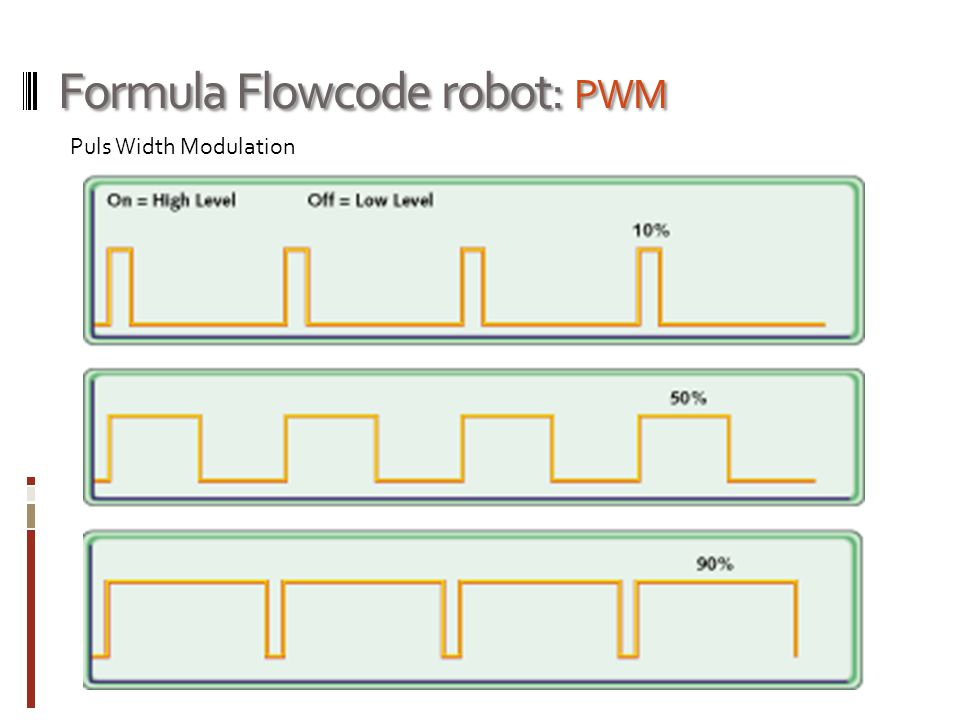 Formula Flowcode robot: PWM
