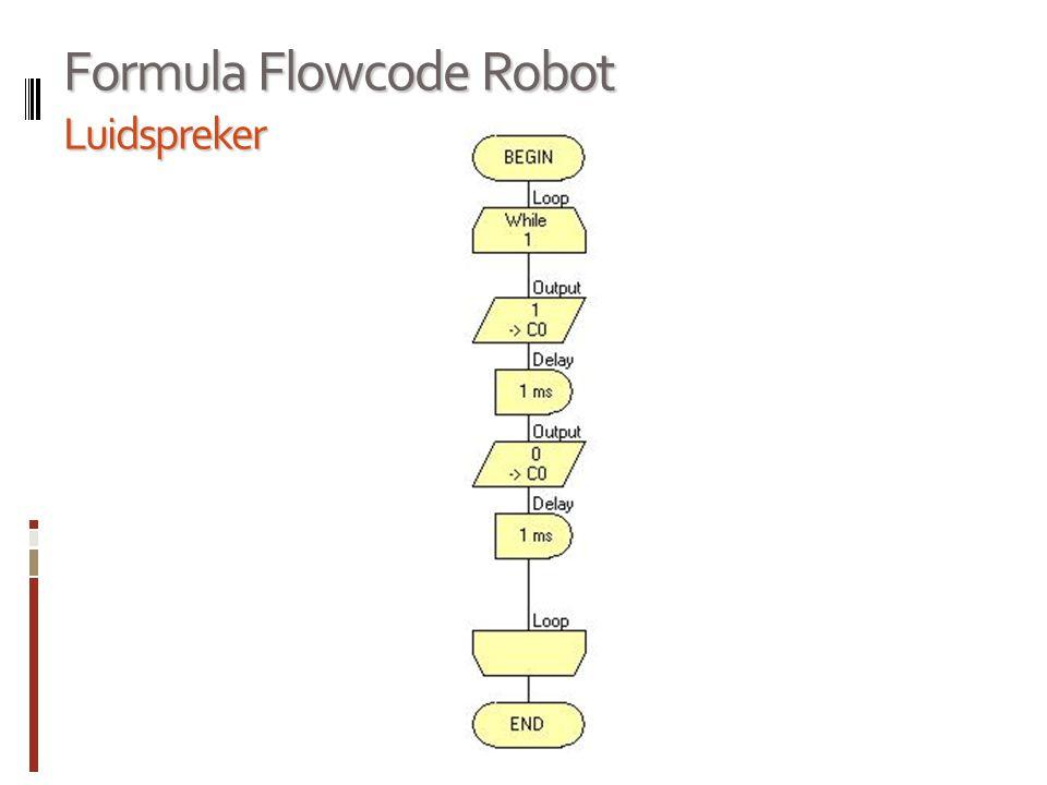 Formula Flowcode Robot Luidspreker