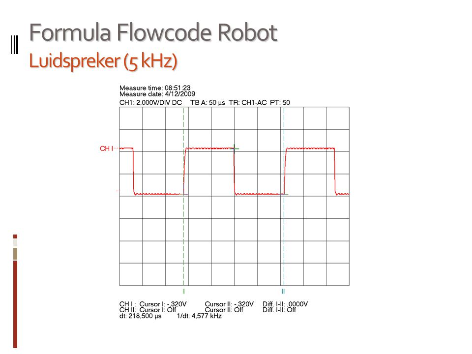 Formula Flowcode Robot Luidspreker (5 kHz)