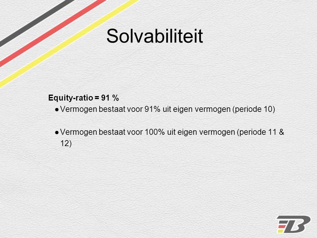 Rentabiliteit EV = 19,76% VV = 4,5% TV = 18,74%