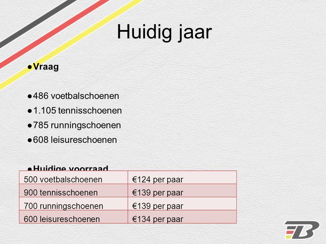 Huidig jaar Bruto omzet: €706.274 Kostprijsomzet: €356.064