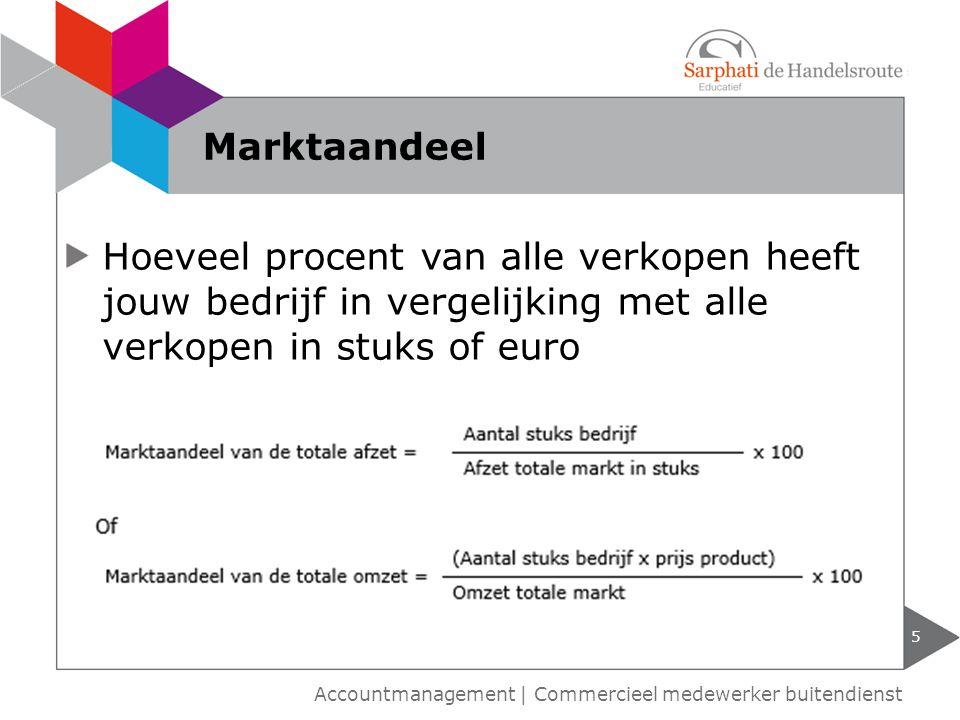 Marktaandeel Hoeveel procent van alle verkopen heeft jouw bedrijf in vergelijking met alle verkopen in stuks of euro.