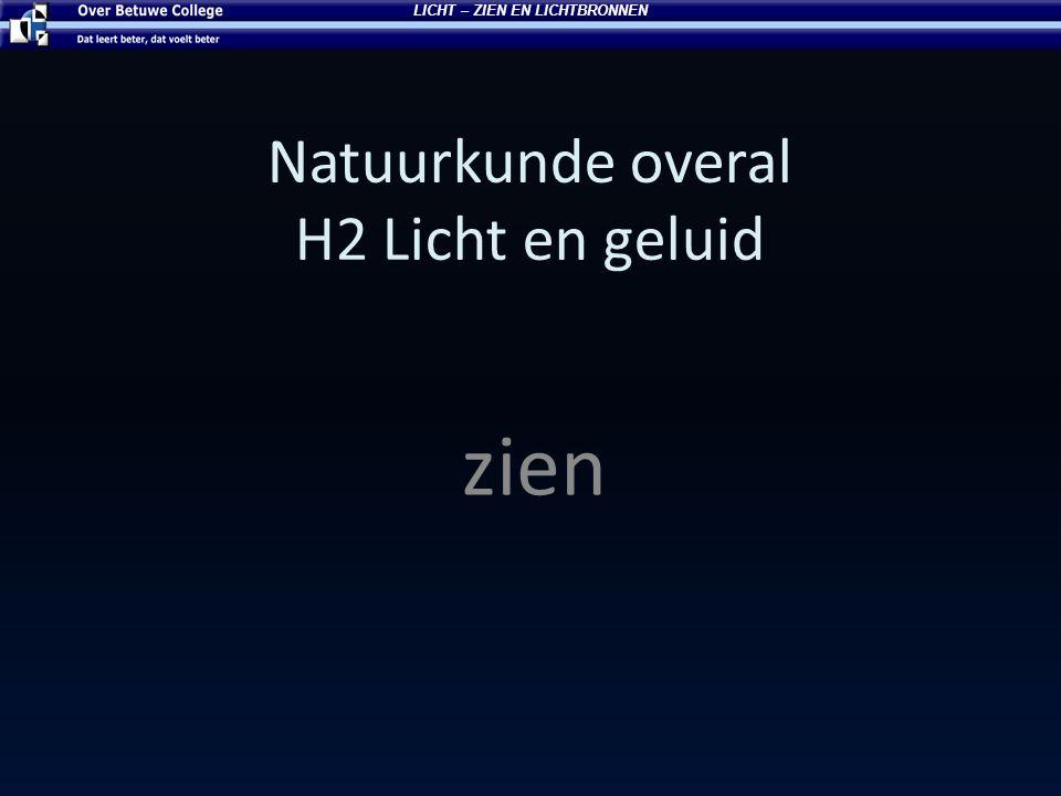Natuurkunde overal H2 Licht en geluid
