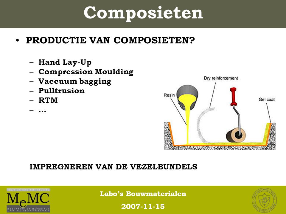 Composieten PRODUCTIE VAN COMPOSIETEN Hand Lay-Up