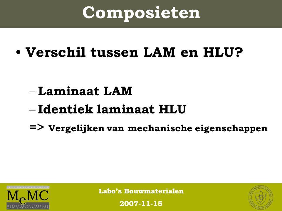 Composieten Verschil tussen LAM en HLU Laminaat LAM