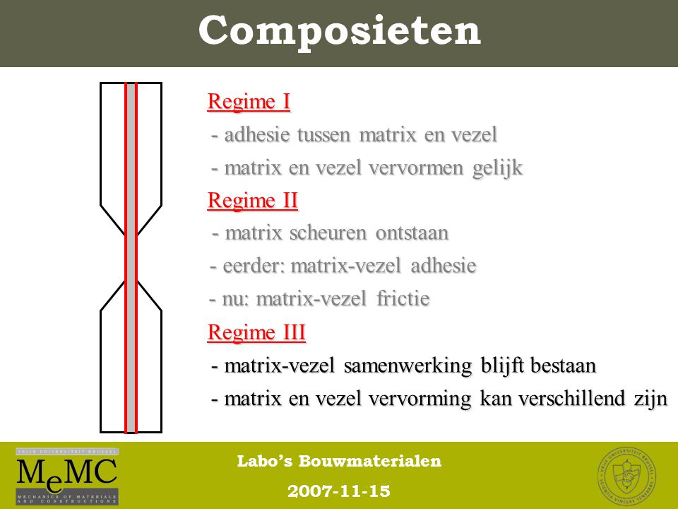Composieten Regime I - adhesie tussen matrix en vezel
