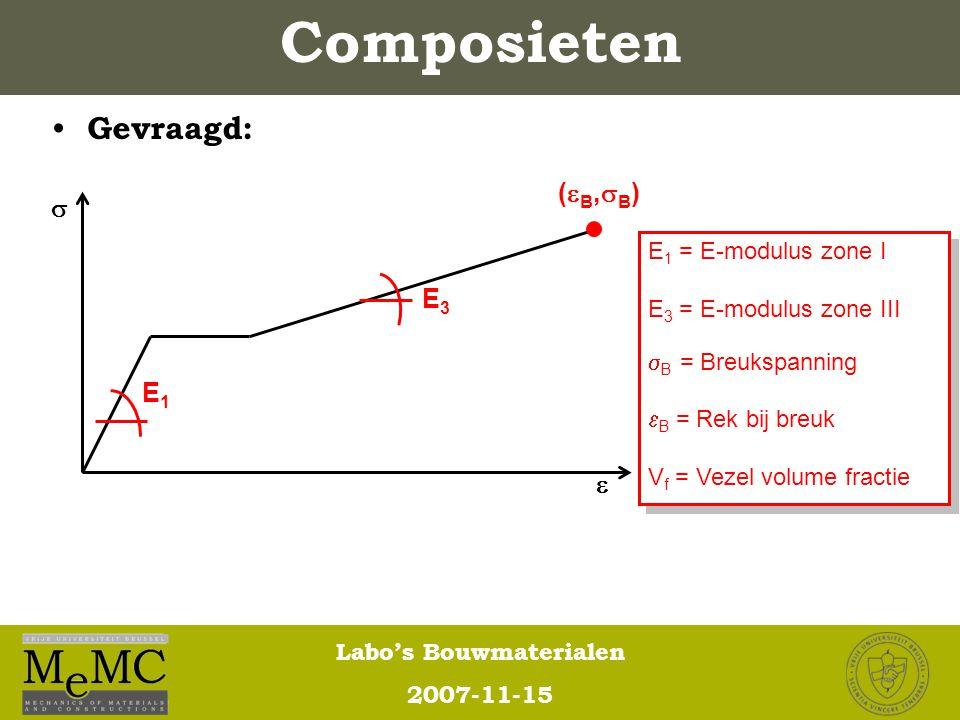 Composieten Gevraagd: (eB,sB)  E3 E1  E1 = E-modulus zone I