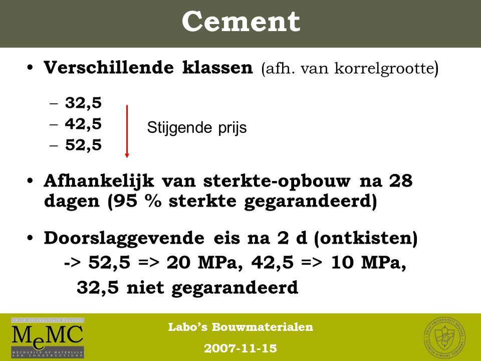 Cement Verschillende klassen (afh. van korrelgrootte)