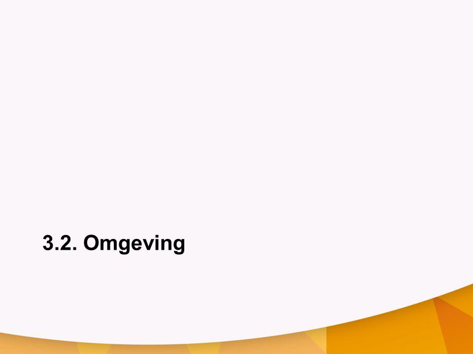 3.2. Omgeving
