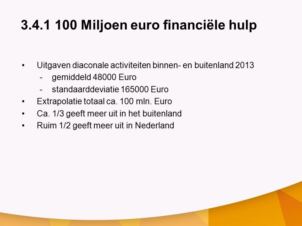 3.4.1 100 Miljoen euro financiële hulp