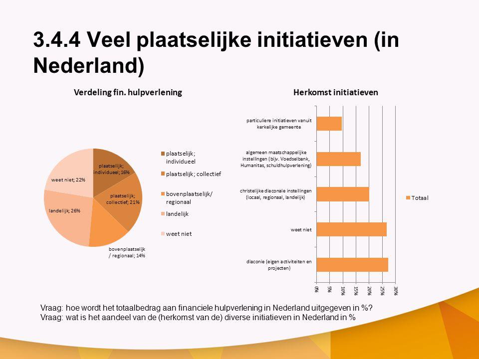 3.4.4 Veel plaatselijke initiatieven (in Nederland)