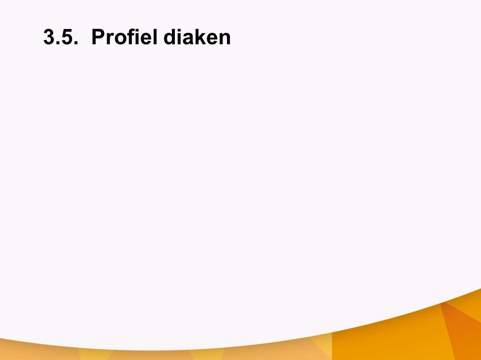 3.5. Profiel diaken