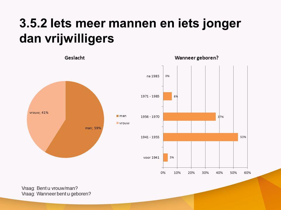 3.5.2 Iets meer mannen en iets jonger dan vrijwilligers