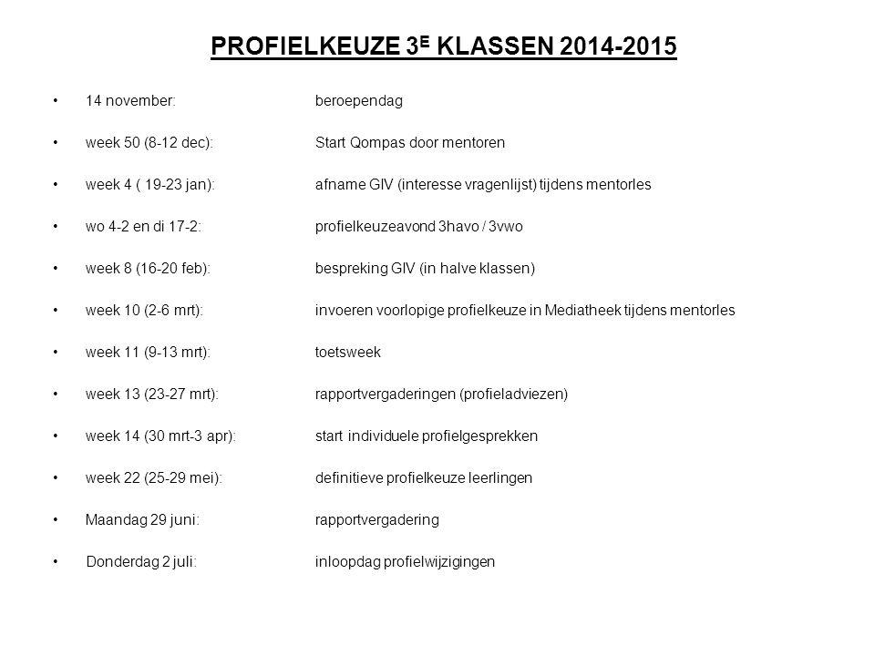 PROFIELKEUZE 3E KLASSEN 2014-2015