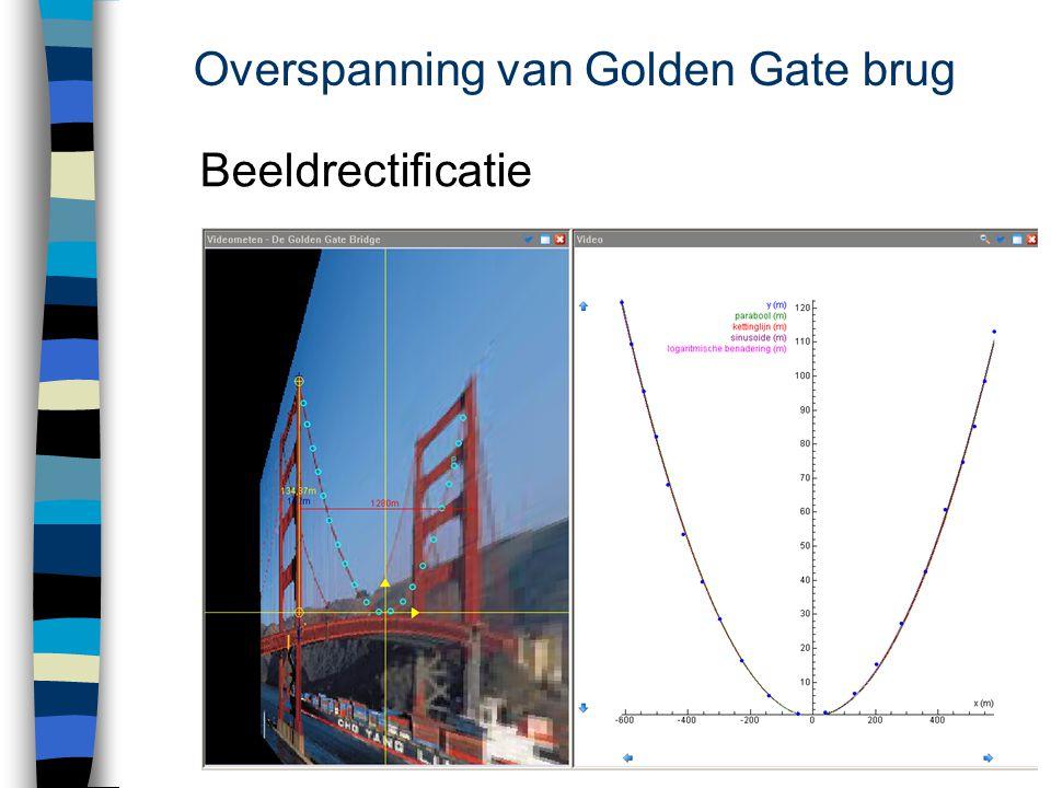 Overspanning van Golden Gate brug